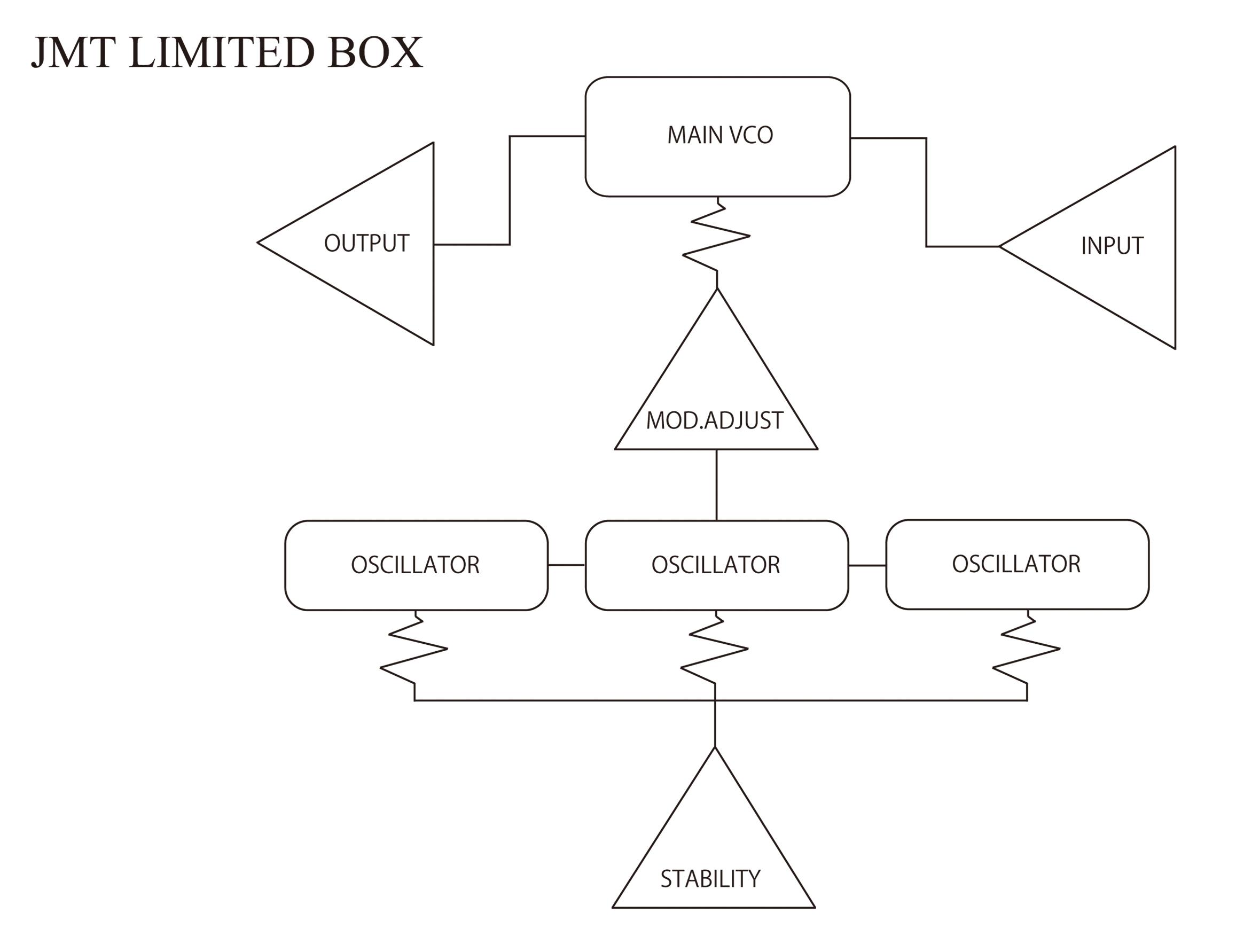 jmt-limited-box-説明