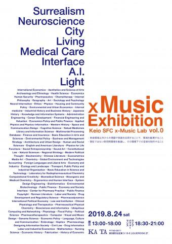 x Music Exhibition Keio SFC x-Music Lab vol.0